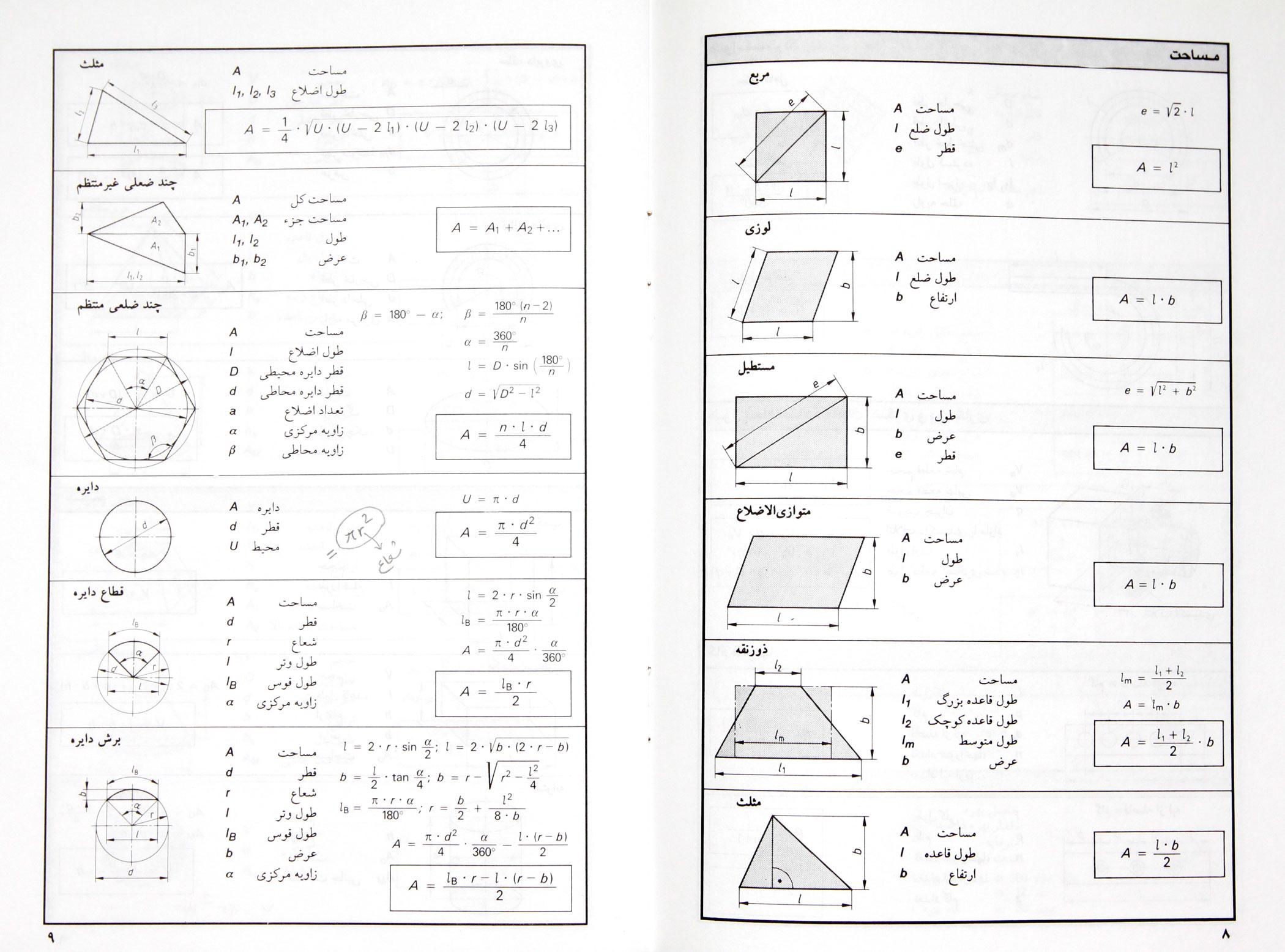 6L 2BQ6L6T5oql5Lu35Y2V5qC85byP also 100 function max2 also Src index together with Index2 together with Index. on index excel